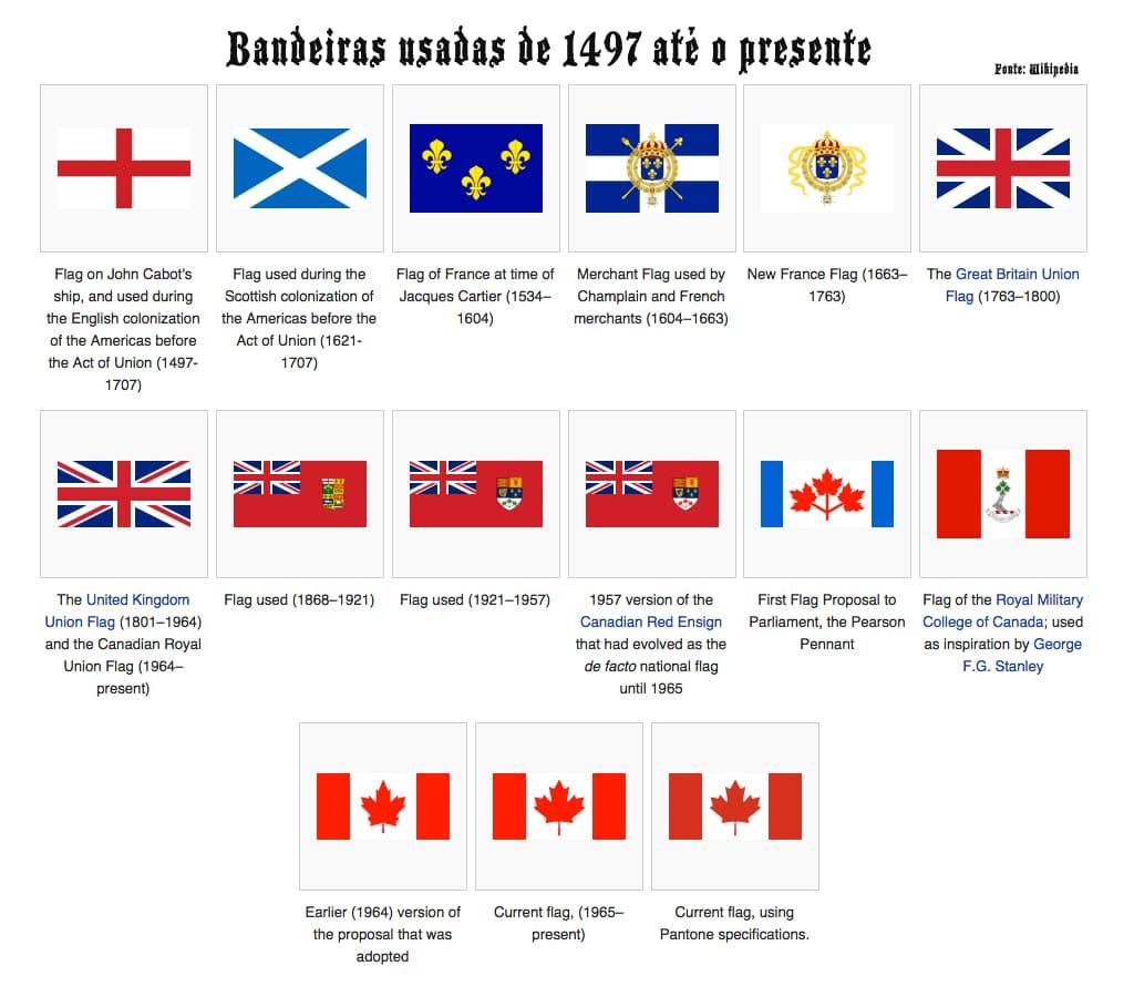 Bandeiras_Canada
