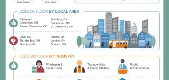 4Q15-MEOS-Infographic-CA
