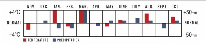 graph.ca.3